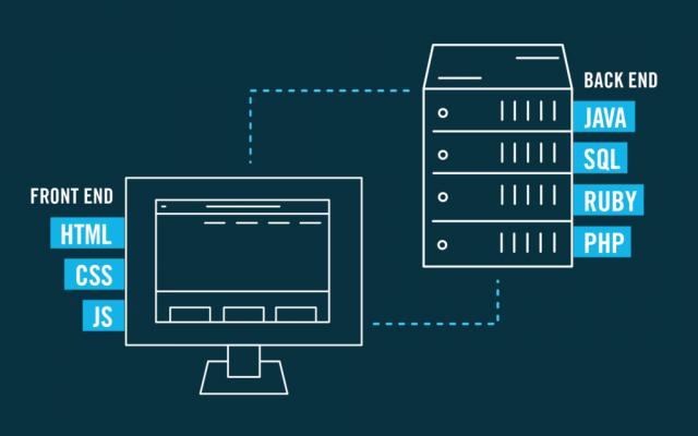 Giải mã sự khác biệt giữa BackEnd và FrontEnd là gì?